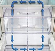sub-zero冰箱 低温 高湿度存储空间